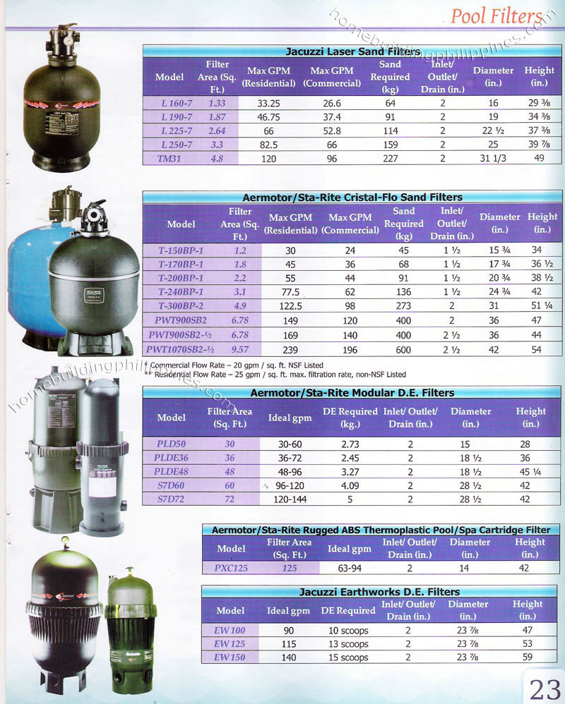 Swimming Pool Sand Filters Philippines