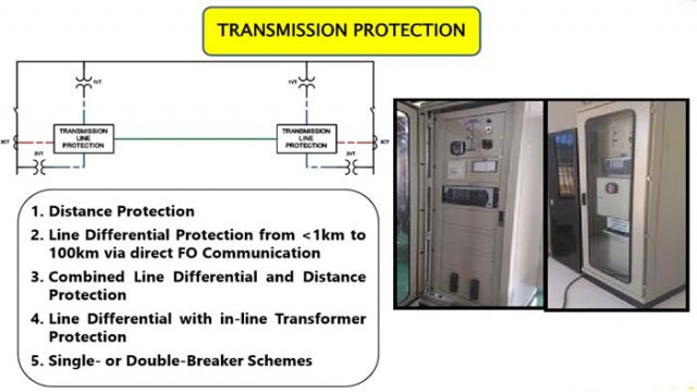 Relay Protection & Control, Substation Automation - Asiaphil