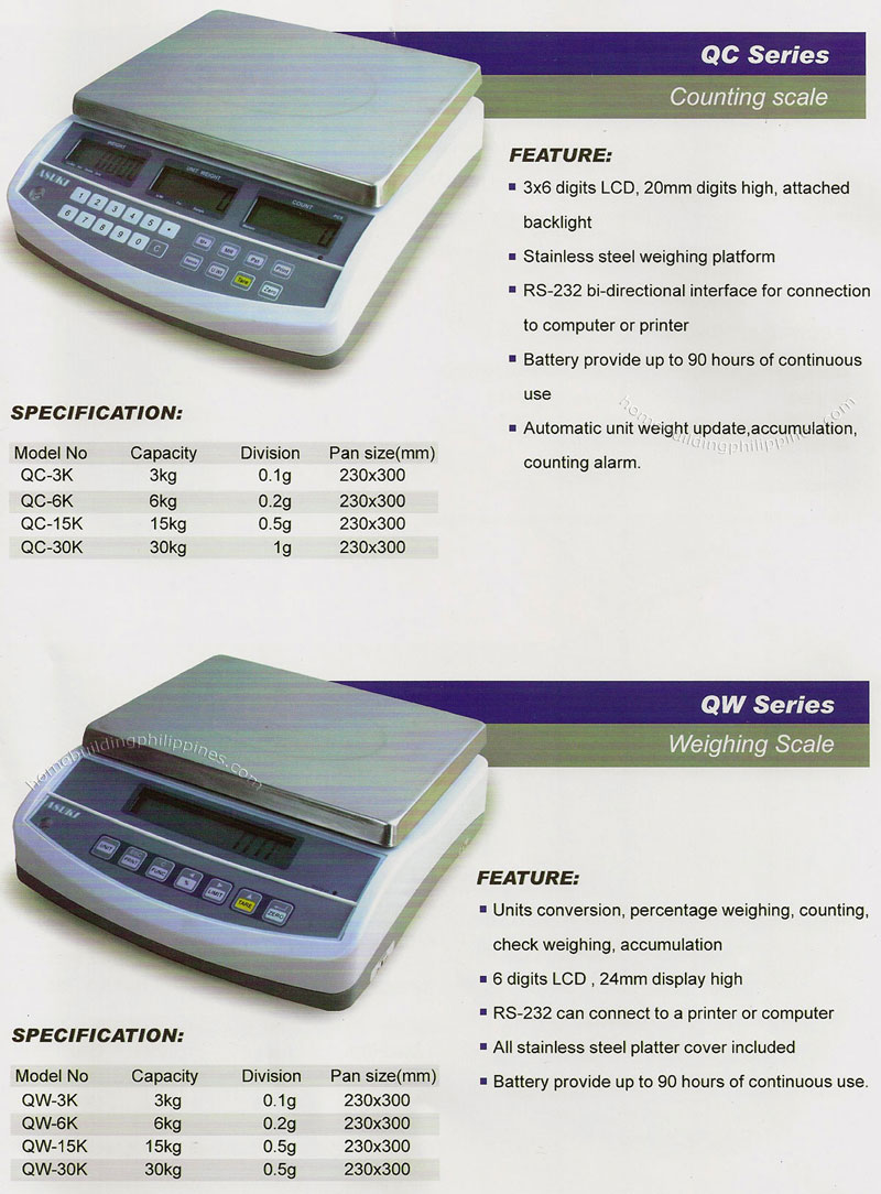Top Residential Interior Designers : 04AsukiCountingScaleWeighingScale from tehroony.com size 800 x 1084 jpeg 161kB
