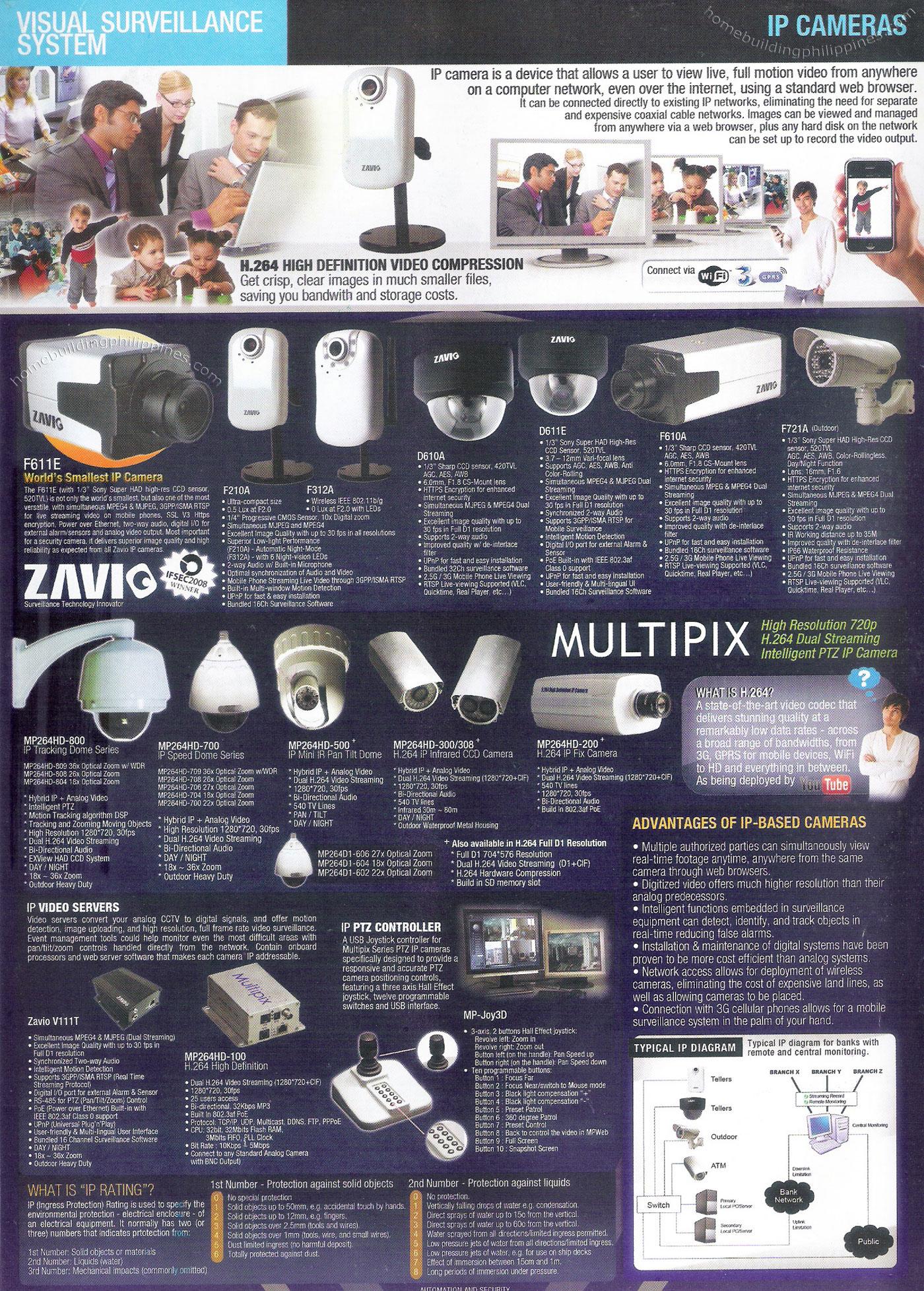 Zavi Ip Camera High Definition High Resolution Video