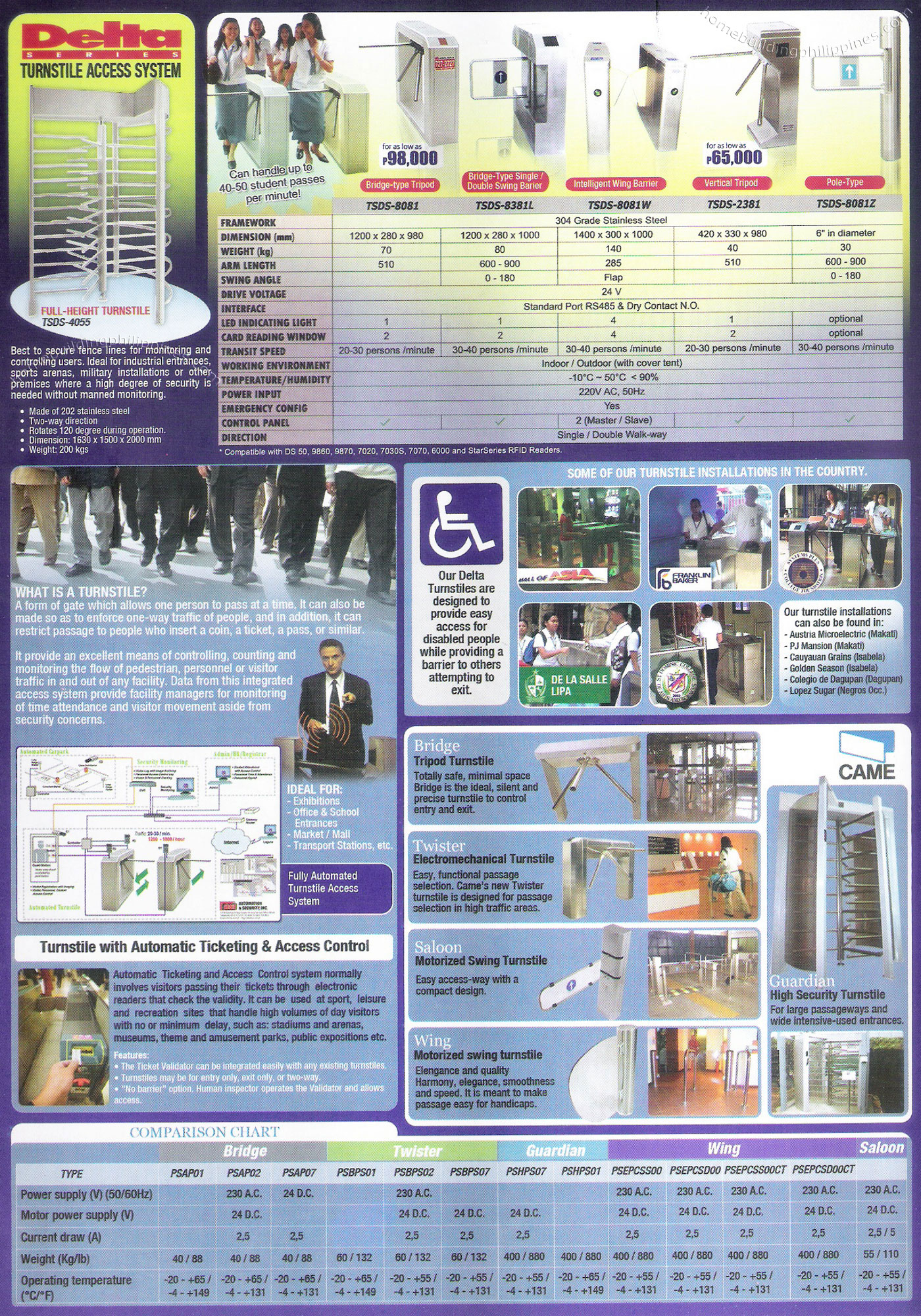 Delta Turnstile Access Control System Automatic Ticketing