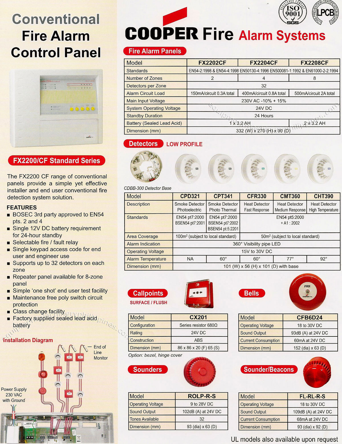 08_Cooper_Fire_Alarm_Systems_Installation_Diagram cooper fire alarm systems, installation diagram philippines menvier smoke detector wiring diagram at bakdesigns.co