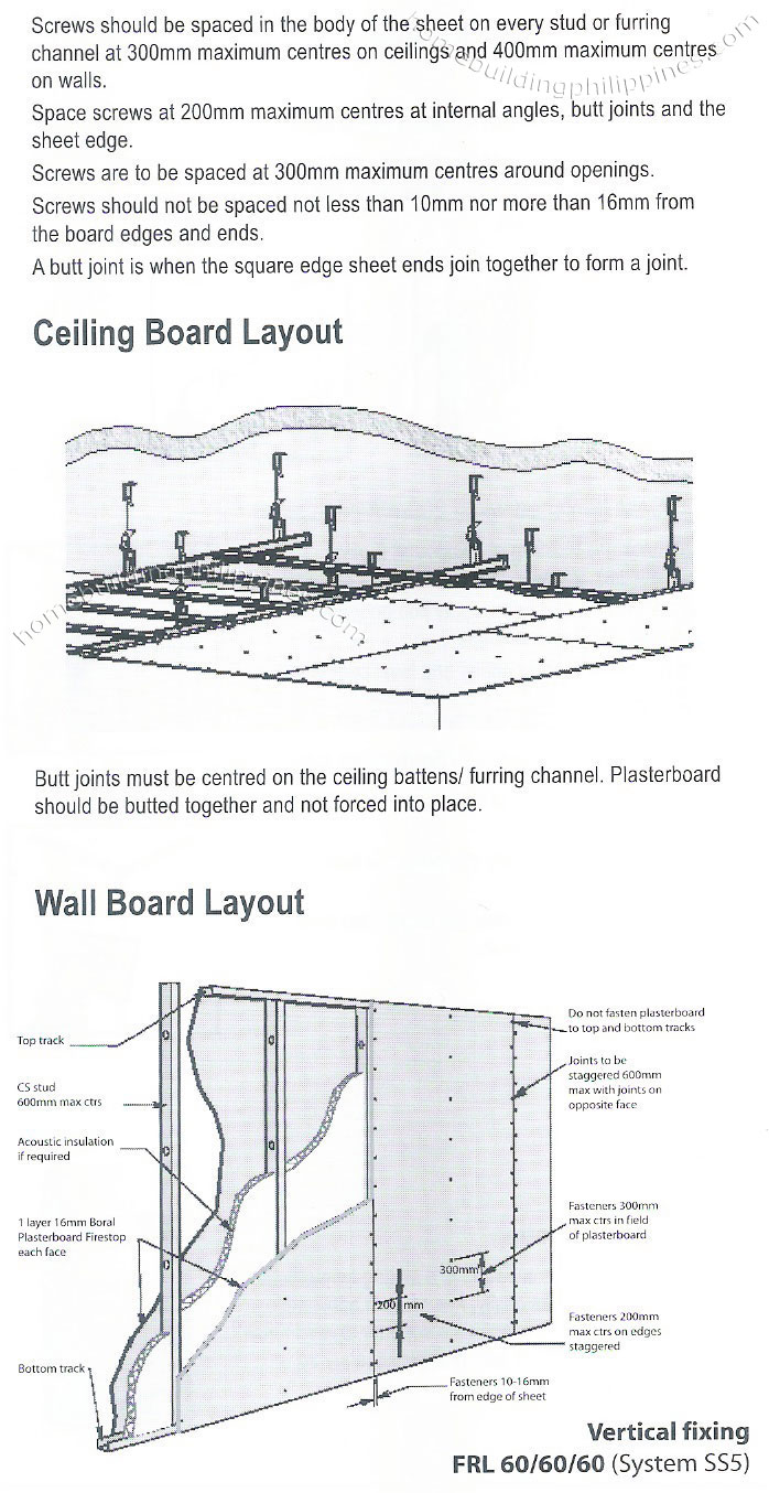 Plasterboard Fixing To Metal Using Screw Method Philippines