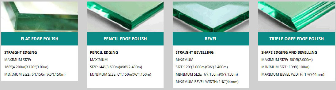 Glass Products Manufacturer Supplier Contractor Philippines