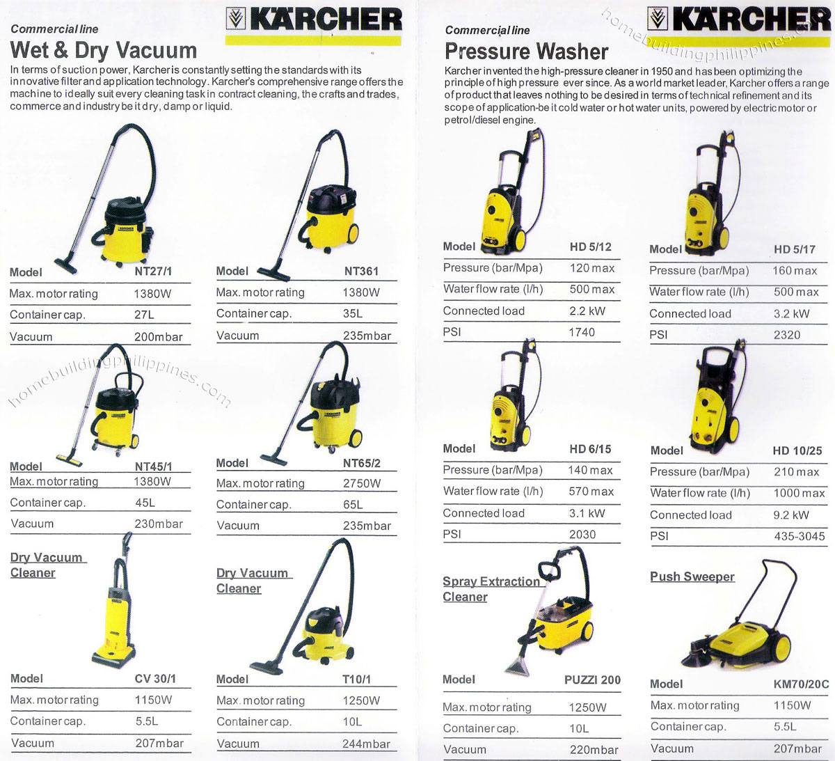 Karcher Commercial Wet Amp Dry Vacuum Cleaner Pressure