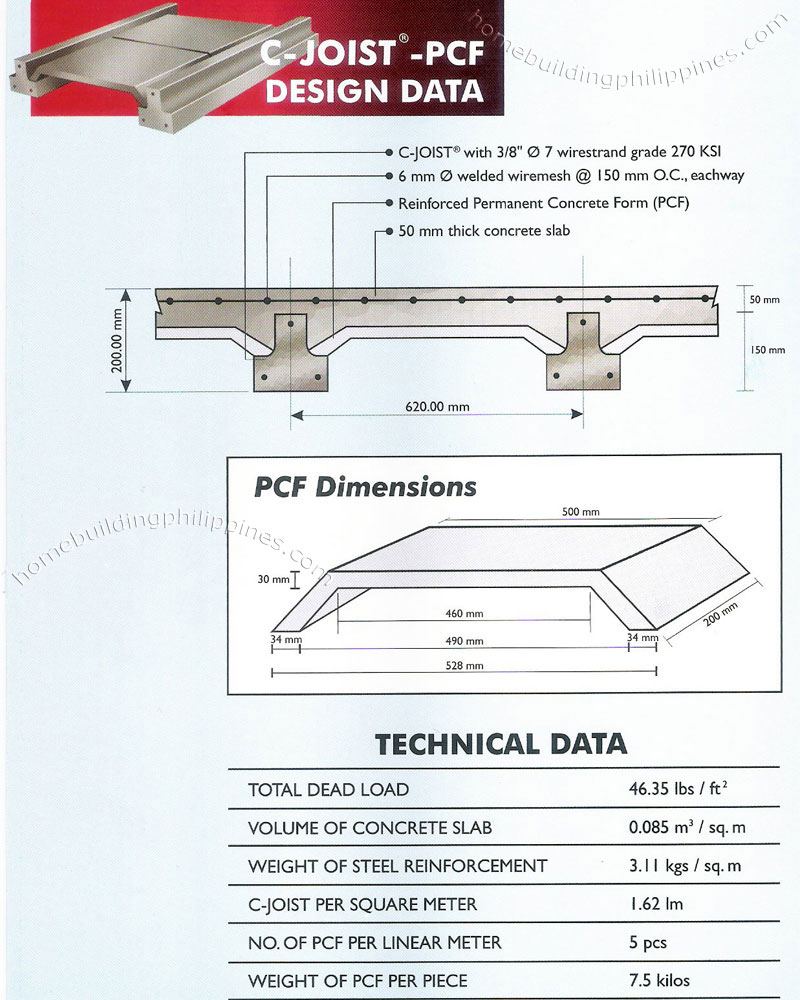 C joist pcf floor and roof slab system design data philippines for Ceiling joist dimensions