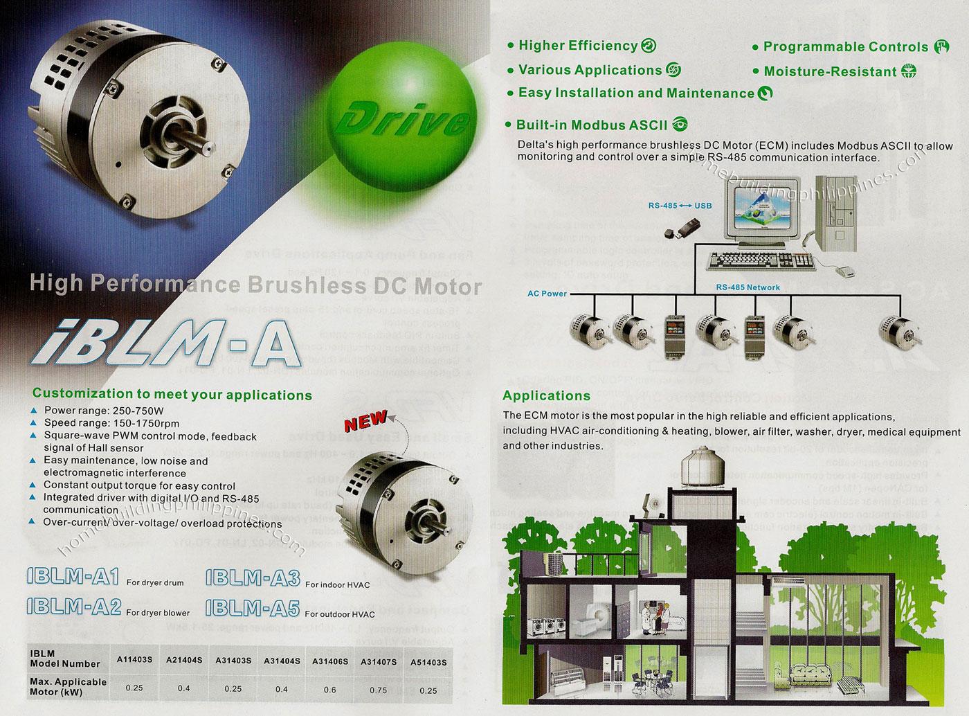 Brushless dc motor philippines pooptronica Choice Image