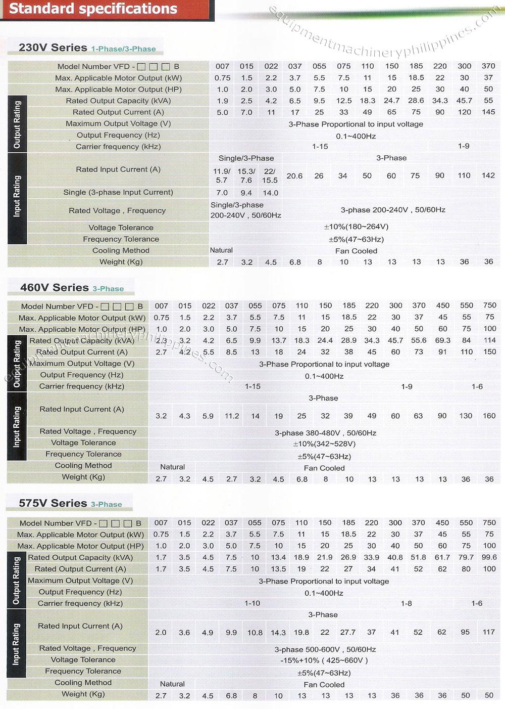 Delta Vfd B Series Standard Specifications Philippines
