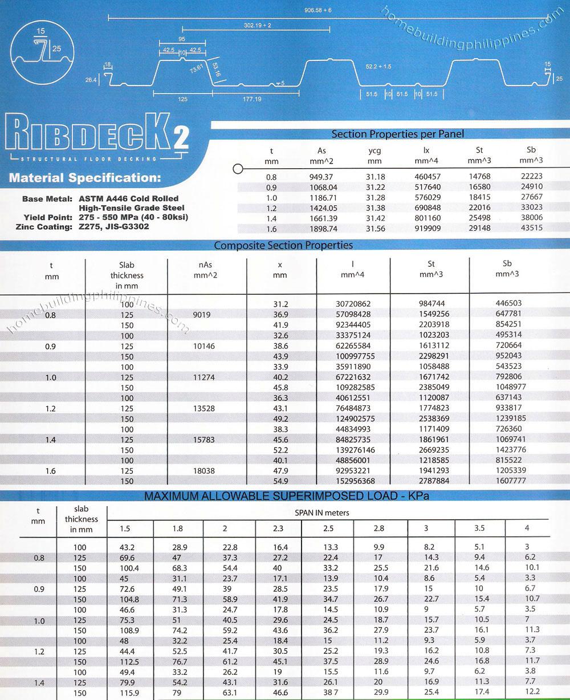 Structural Floor Steel Deck; Metal Decking Philippines