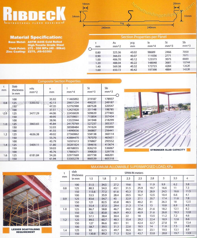 Install Floor Steel Decking; Metal Deck Philippines