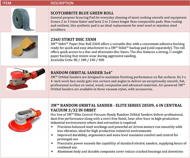 3M Abrasive Distributor Philippines