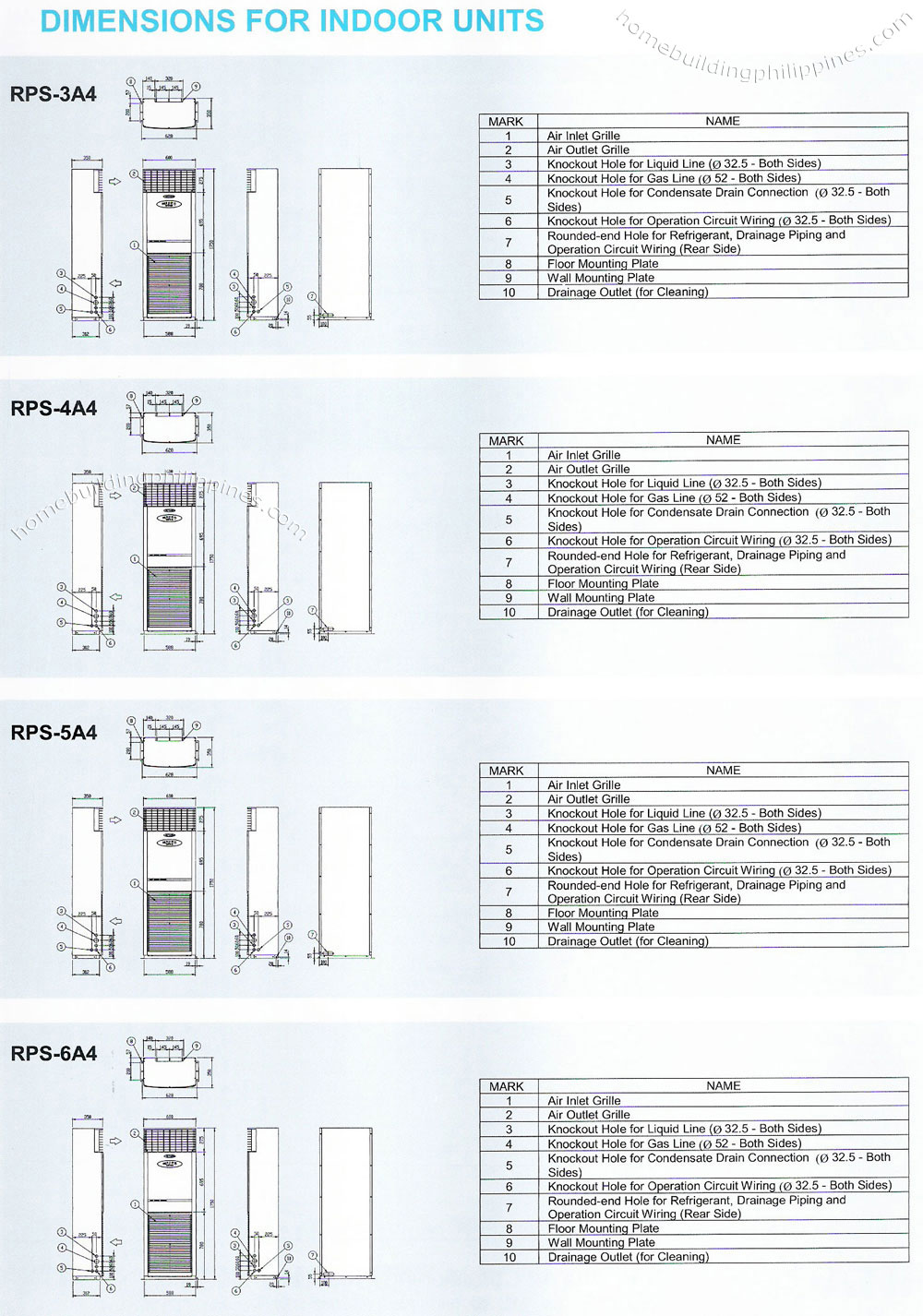 Dimensions For Indoor Units Slim Type Packaged Air