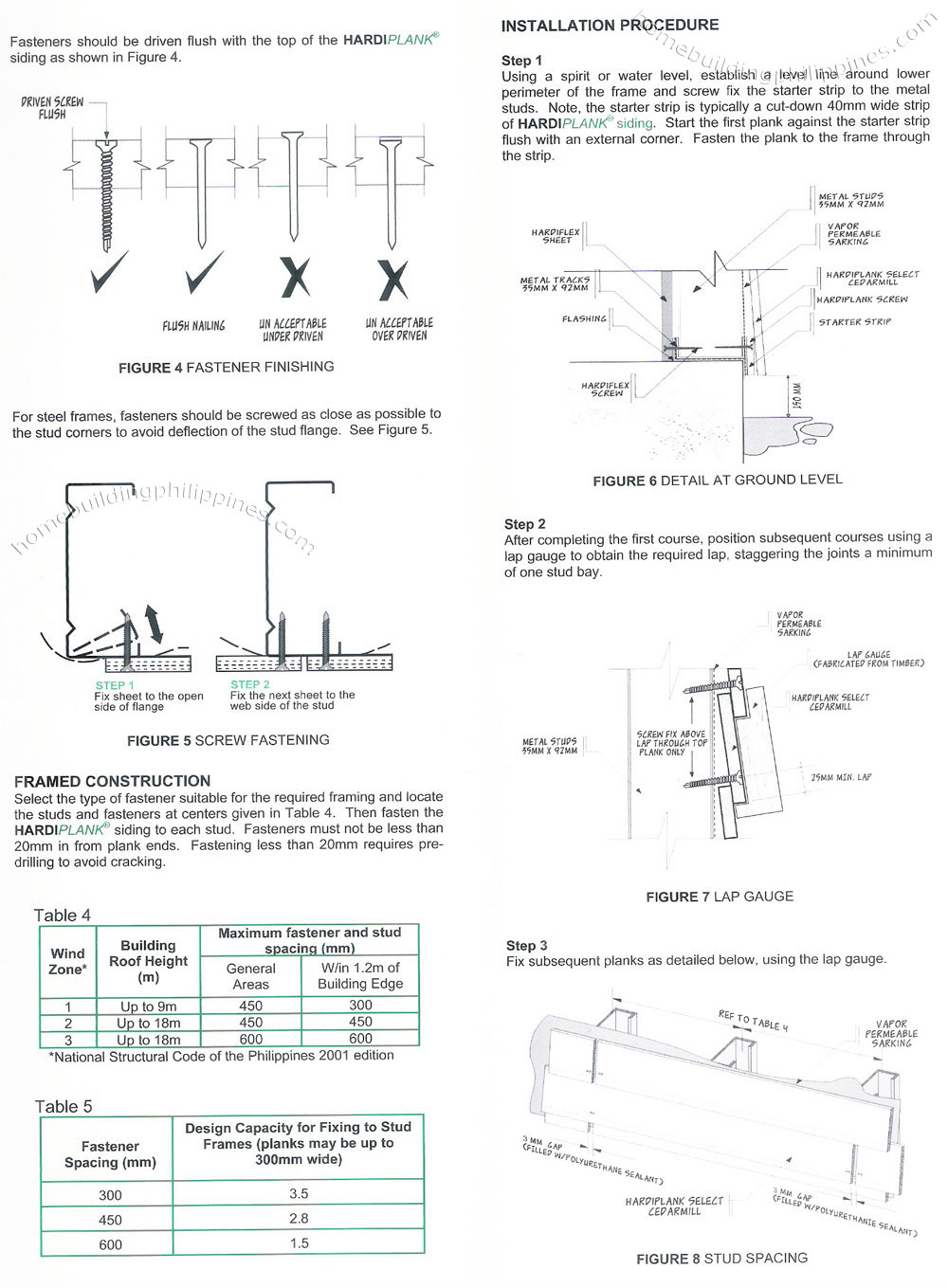 Hardieplank durable siding board installation manual