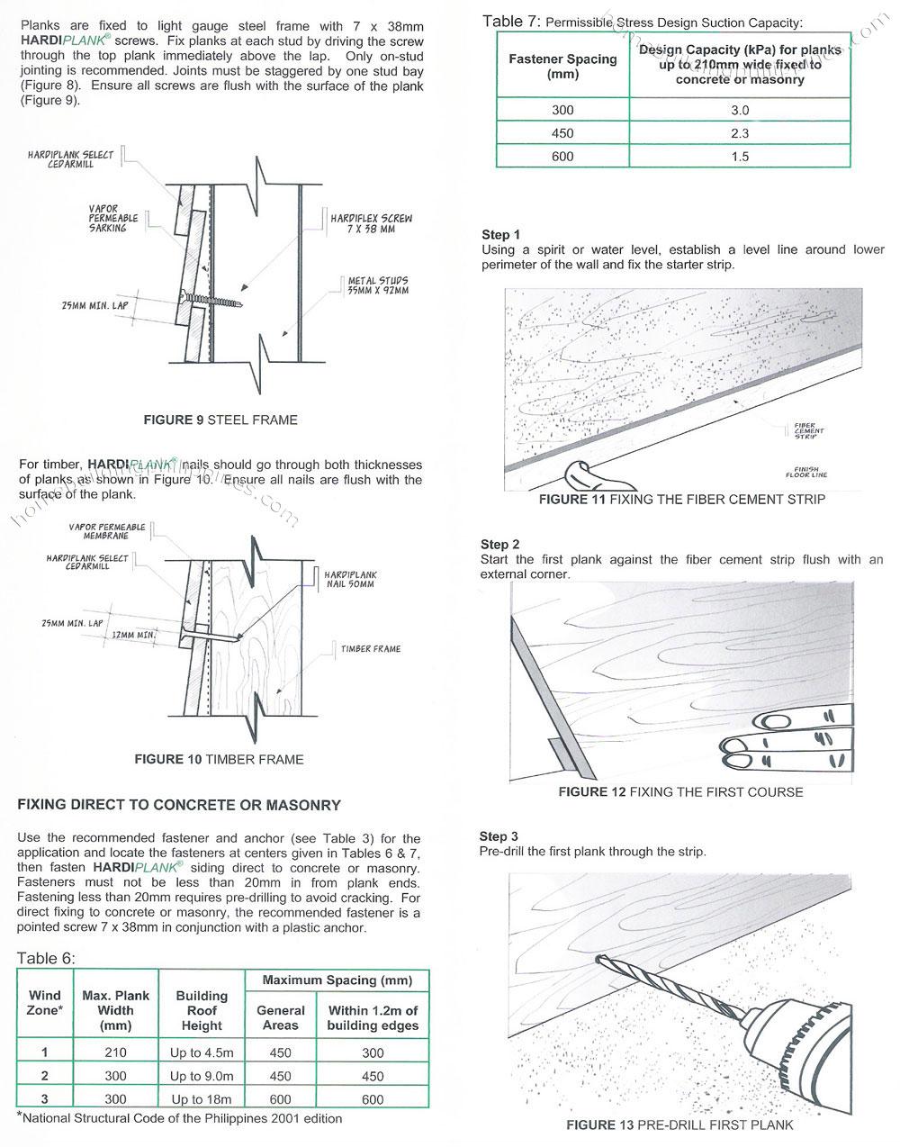HardiePlank Durable Siding Board Installation Philippines