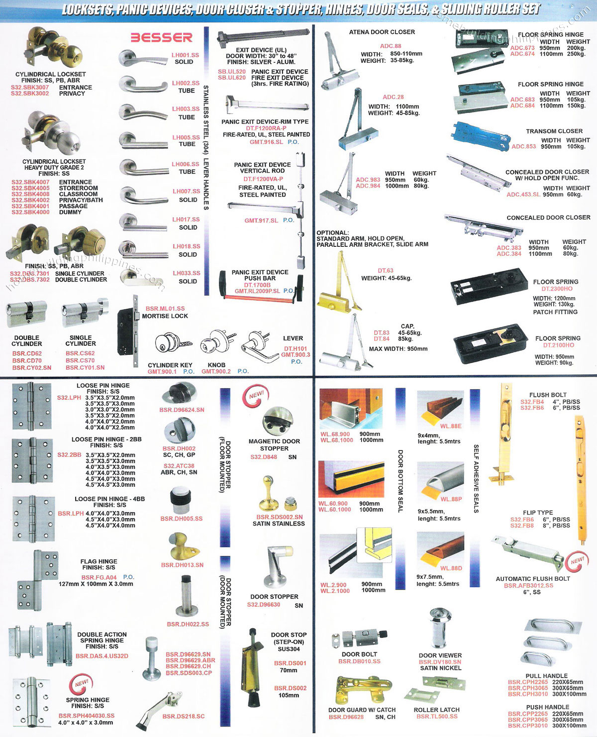 Locksets Panic Devices Door Closer Amp Stopper Hinges