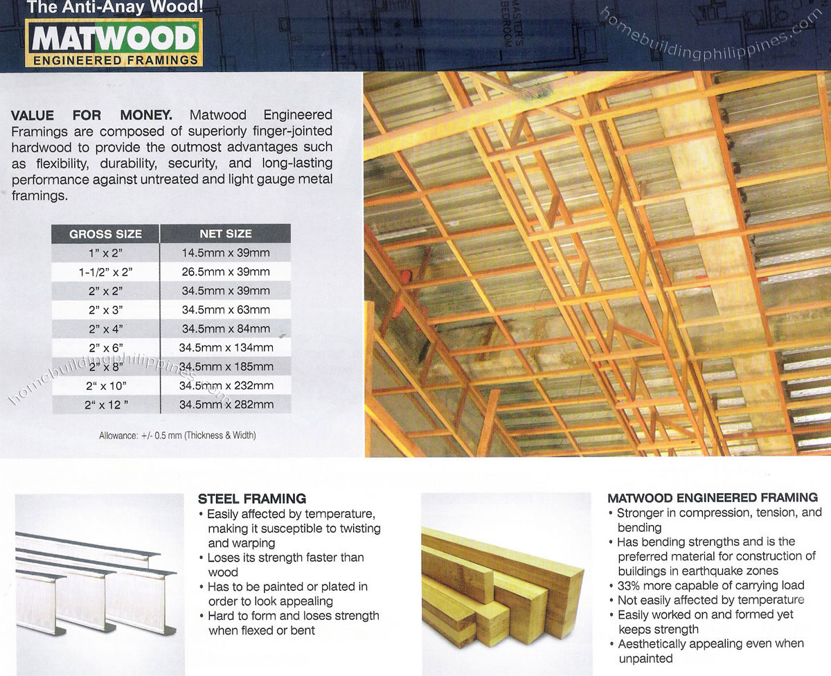 Engineered Wood Framing Home Design
