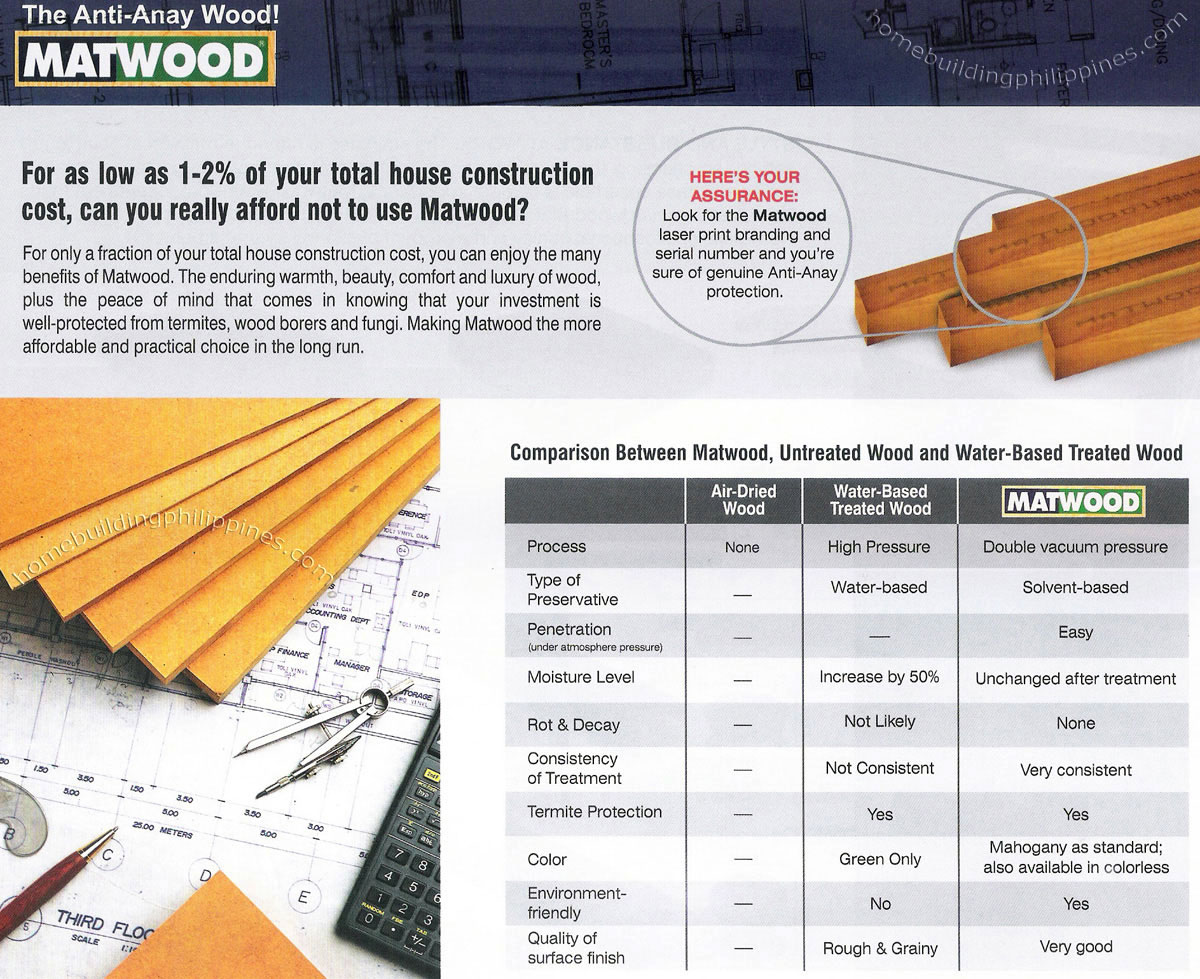 House Construction Wood Building Cost Savings Philippines