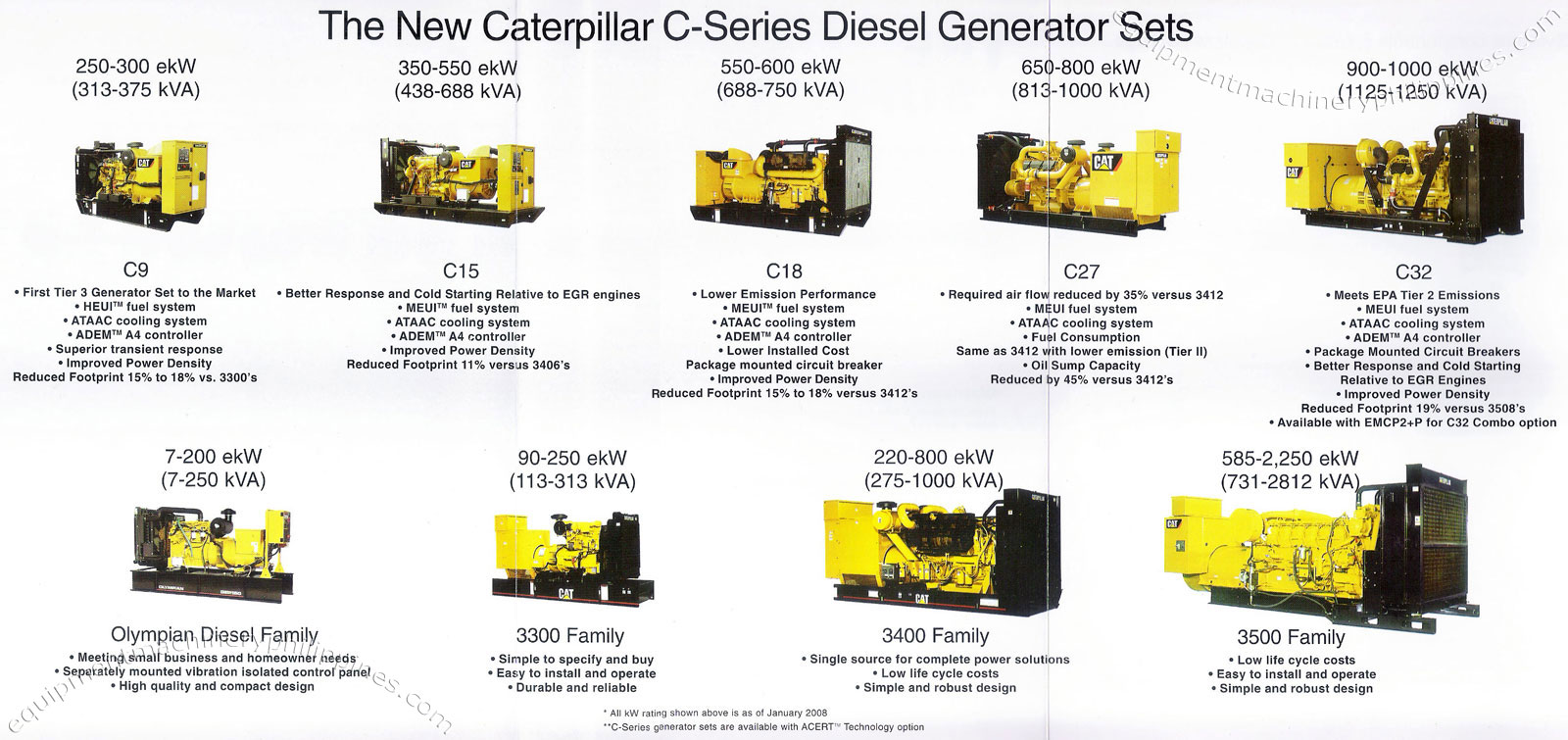 02 Caterpillar C Series Diesel Generator Sets also Modern Bahay Kubo Designs Philippines likewise Parol further Simbang Gabi Schedule in addition Bamboo Houses Interior And Exterior Designs. on philippines house design