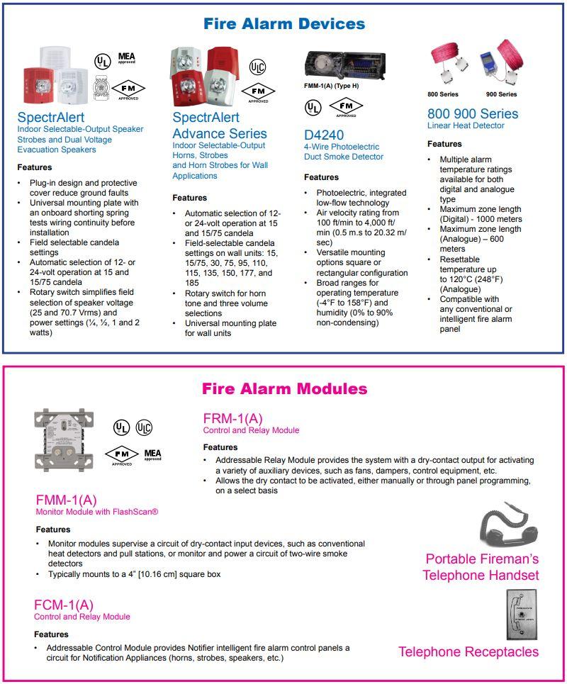 Notifier Intelligent Fire Alarm Modules by Honeywell Philippines