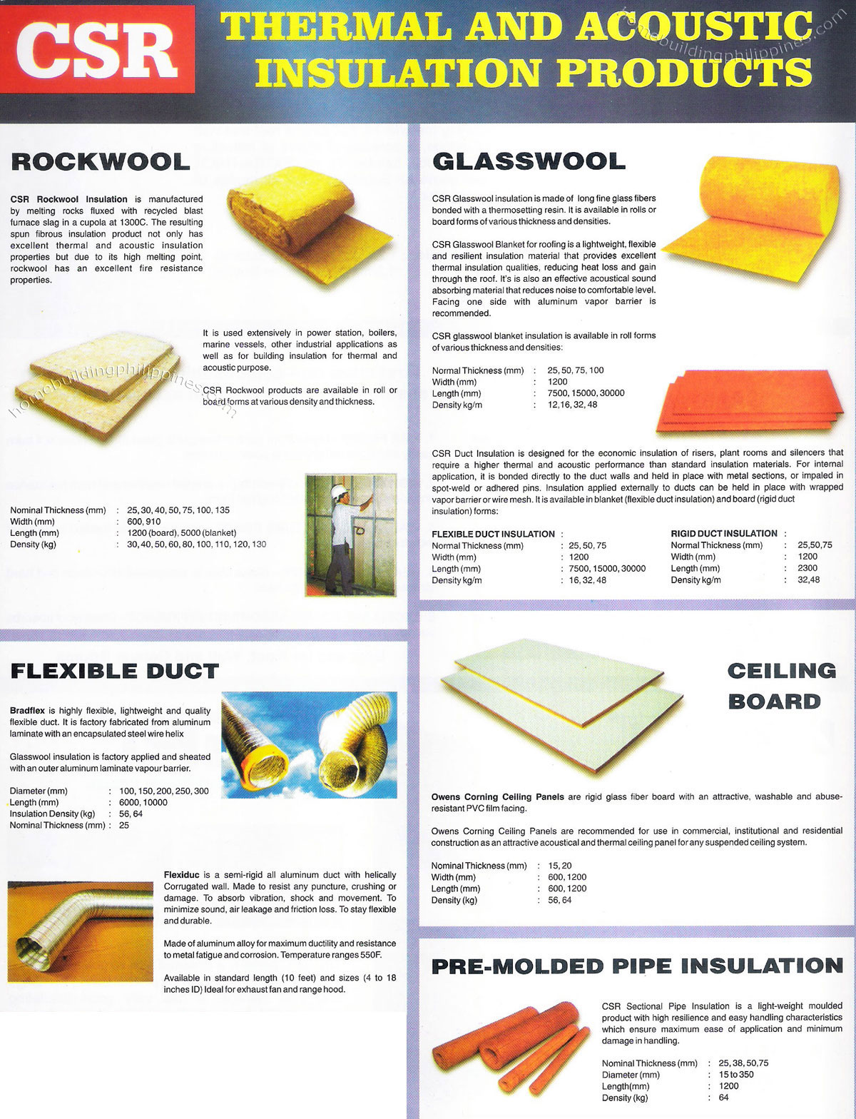 Csr thermal and acoustic insulation rockwool glasswool for Rockwool insulation board