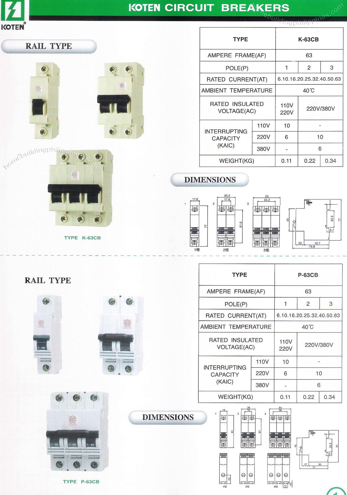 Koten Rail Type Electrical Circuit Breakers Philippines