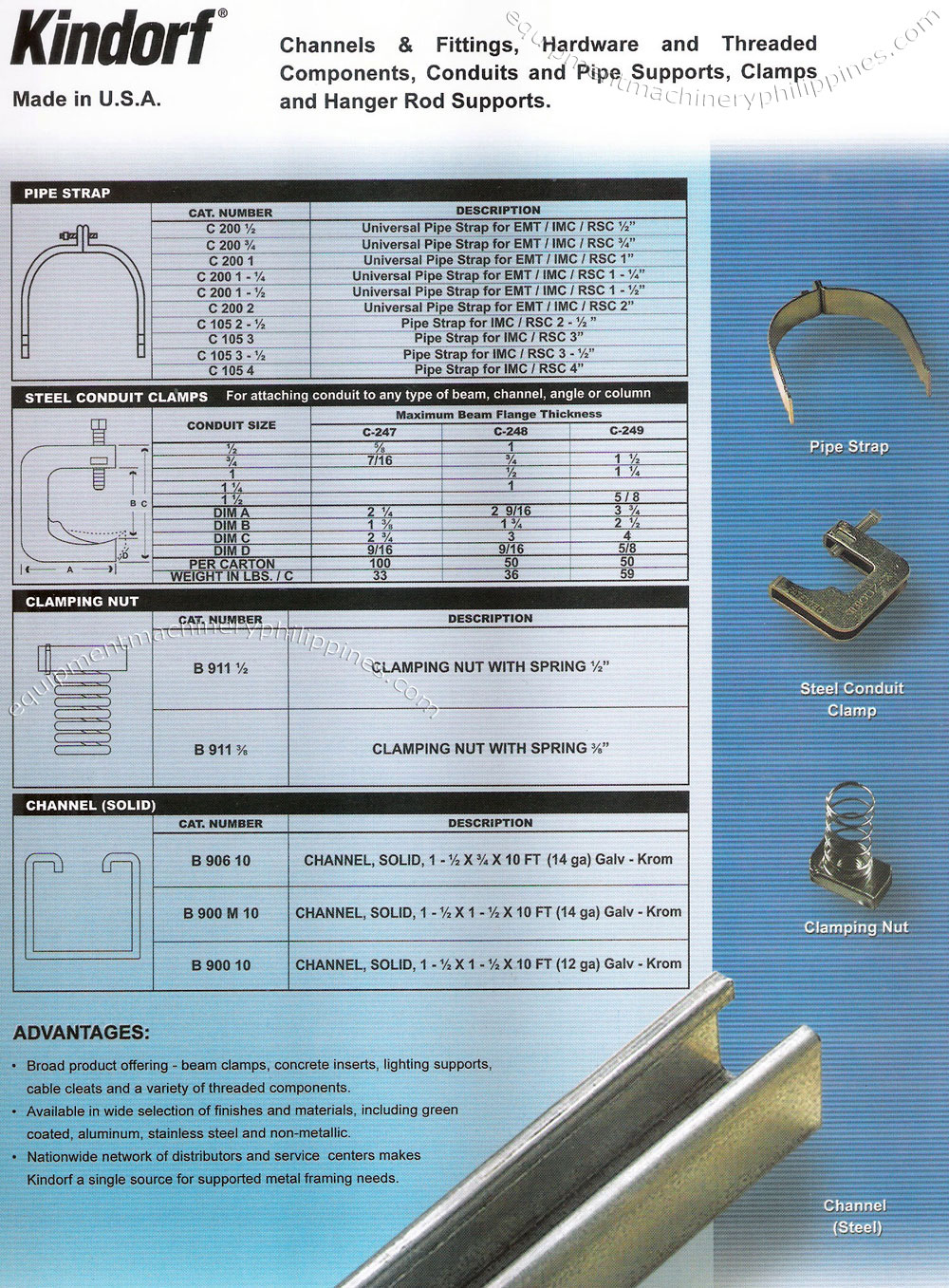 Kindorf Channels And Fittings Hardware And Threaded