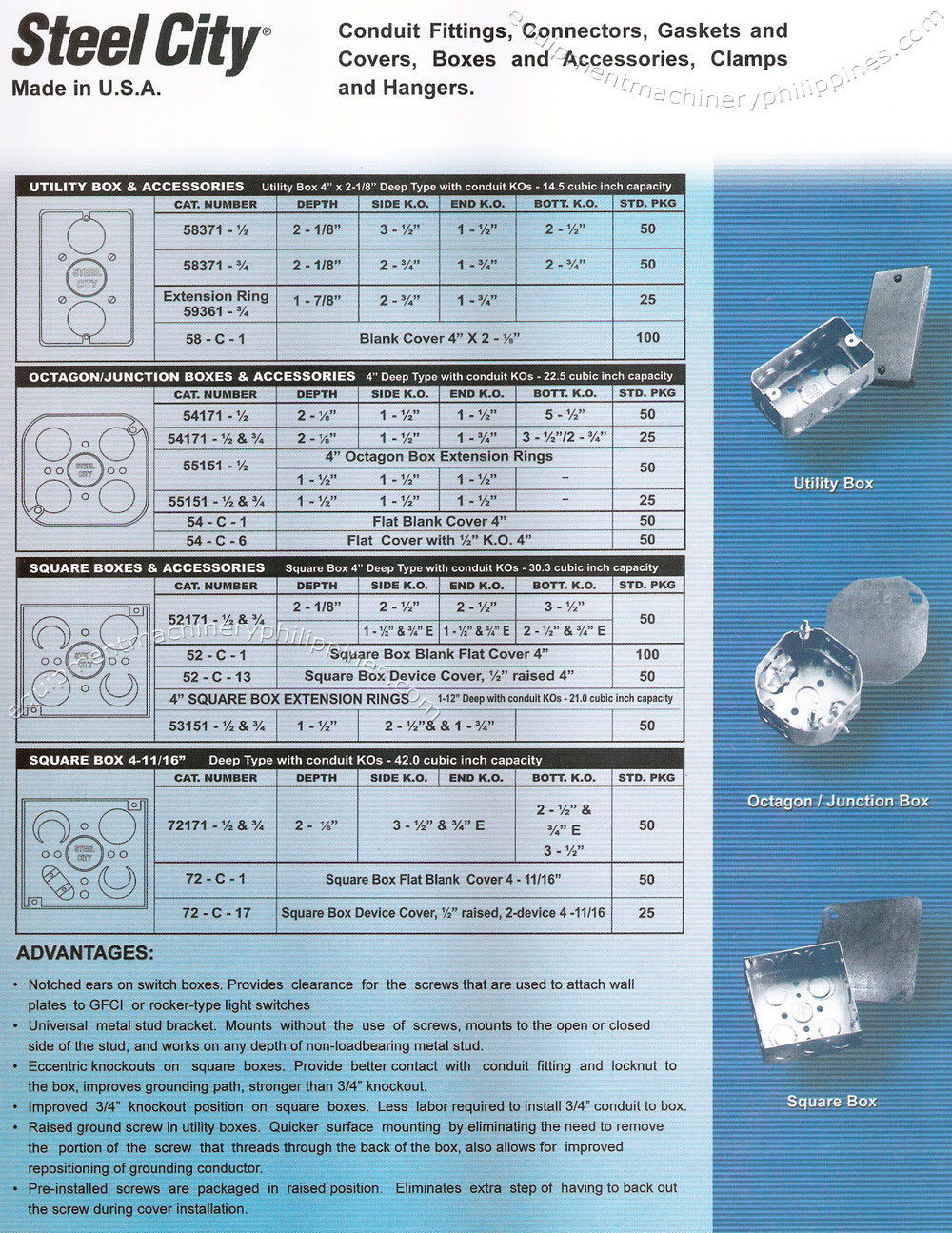 Steel City Conduit Fittings Connectors Gaskets And