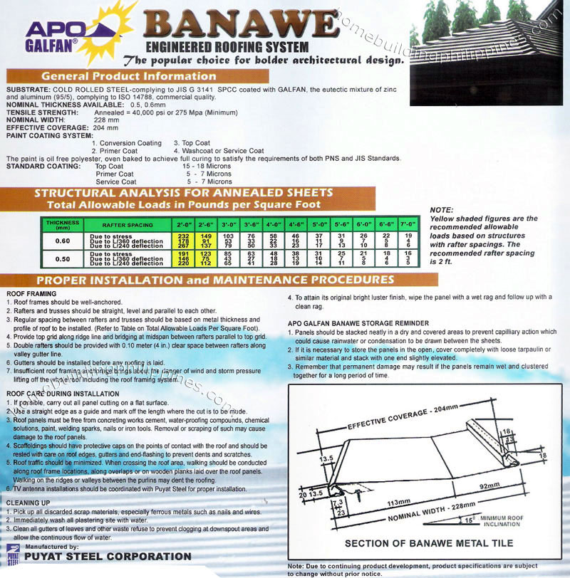 Spandrel Roof Philippines Amp Cladstar All Purpose Spandrel