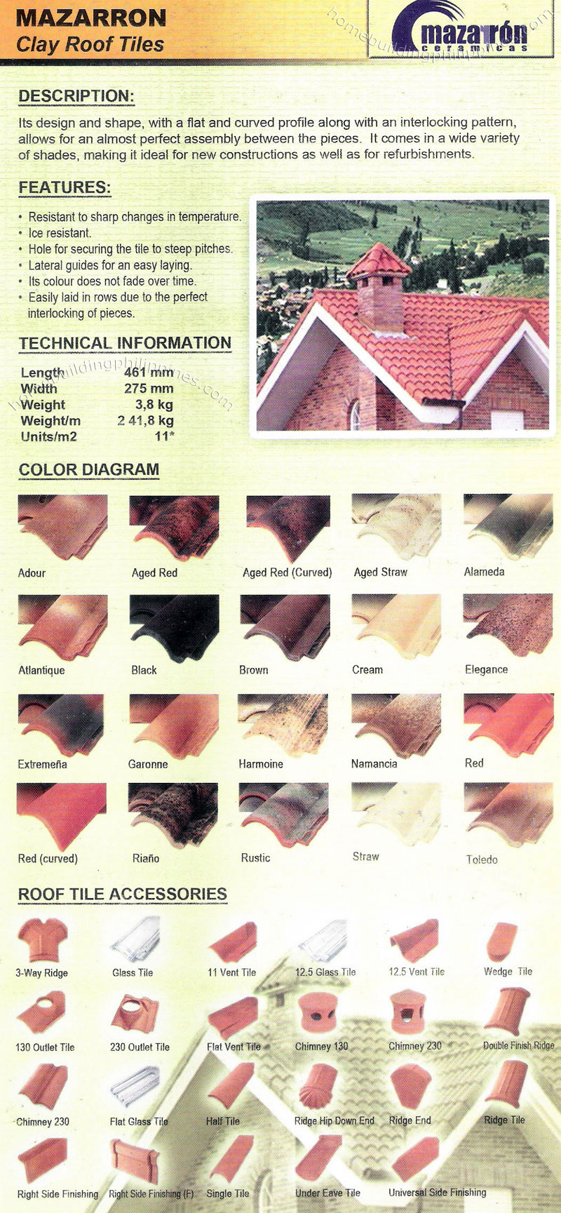 Clay roof tiles philippines clay roof tiles ppazfo