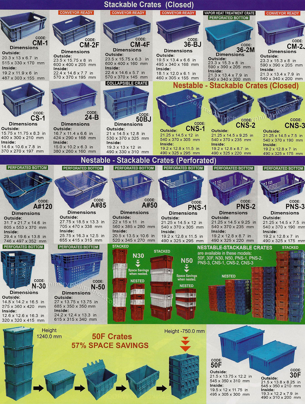 Heavy Duty Stackable And Nestable Plastic Crates Philippines