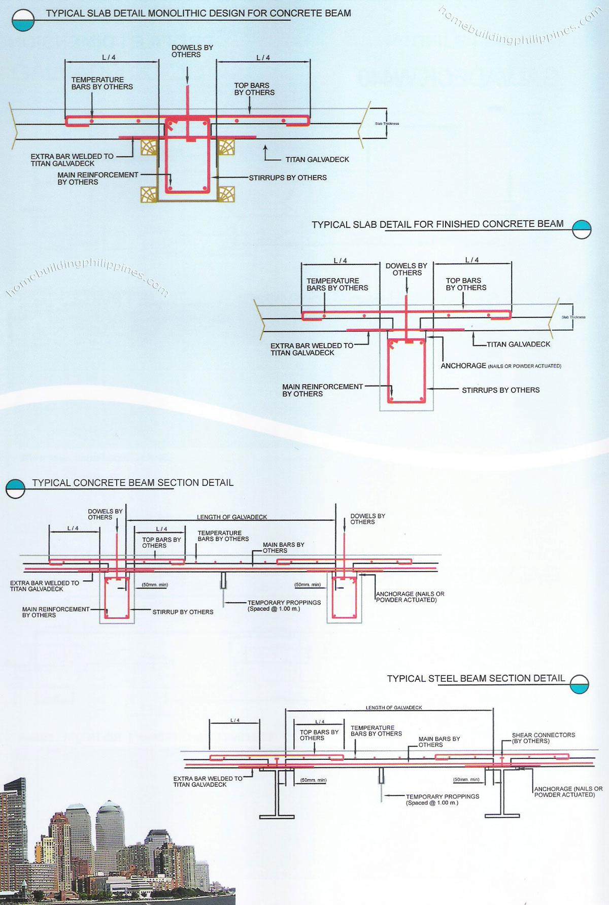 Steel Decking Installation Instruction, Guide Philippines