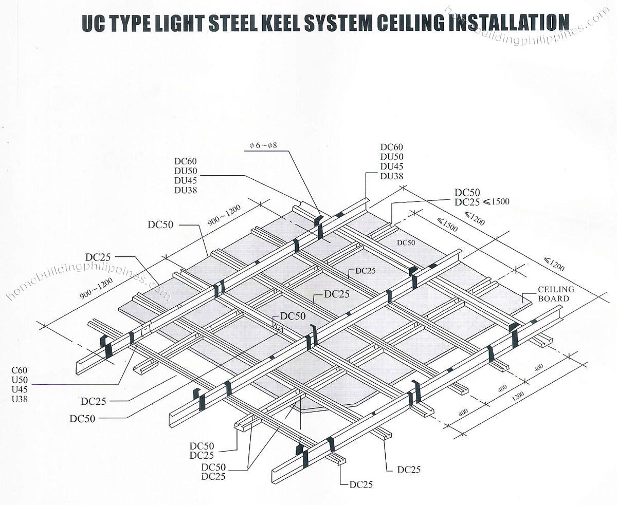 UC Type Light Steel Keel System Ceiling Installation