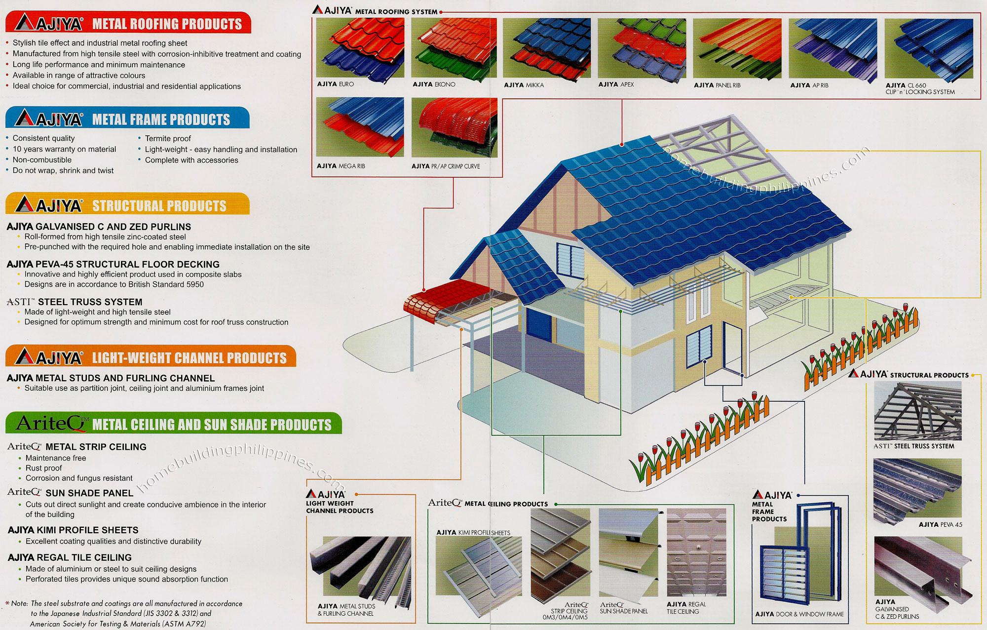 Ajiya Metal Roofing Metal Frame Galvanized C Amp Zed