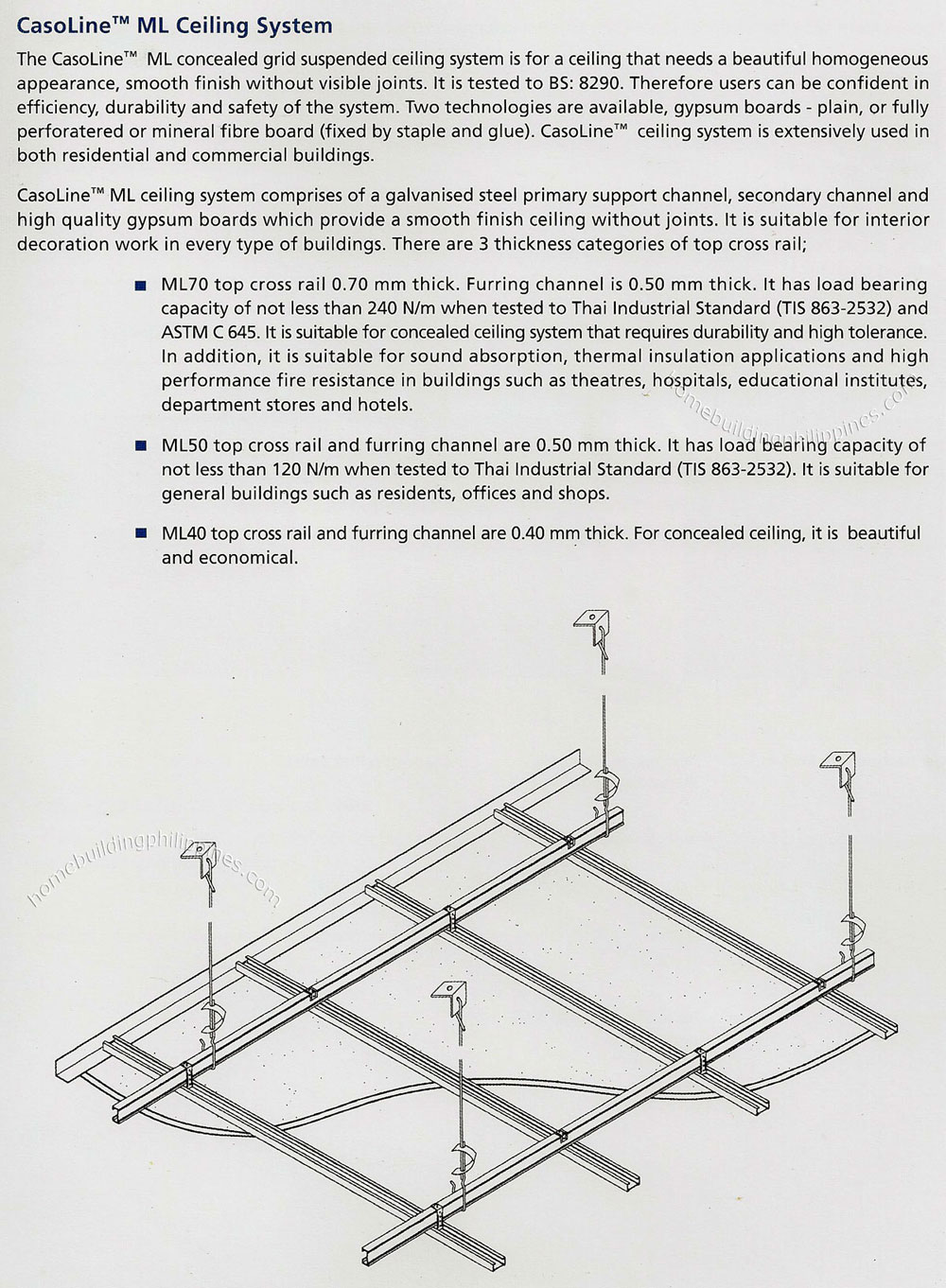 Casoline Ml Ceiling System