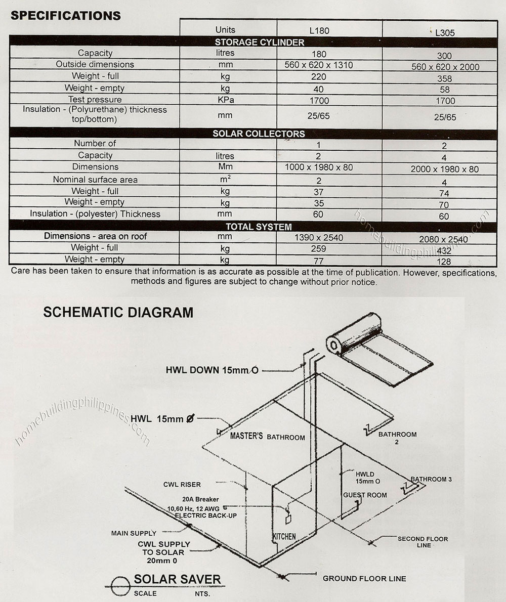Saver water heating system schematic diagram solar saver water heating system schematic diagram pooptronica