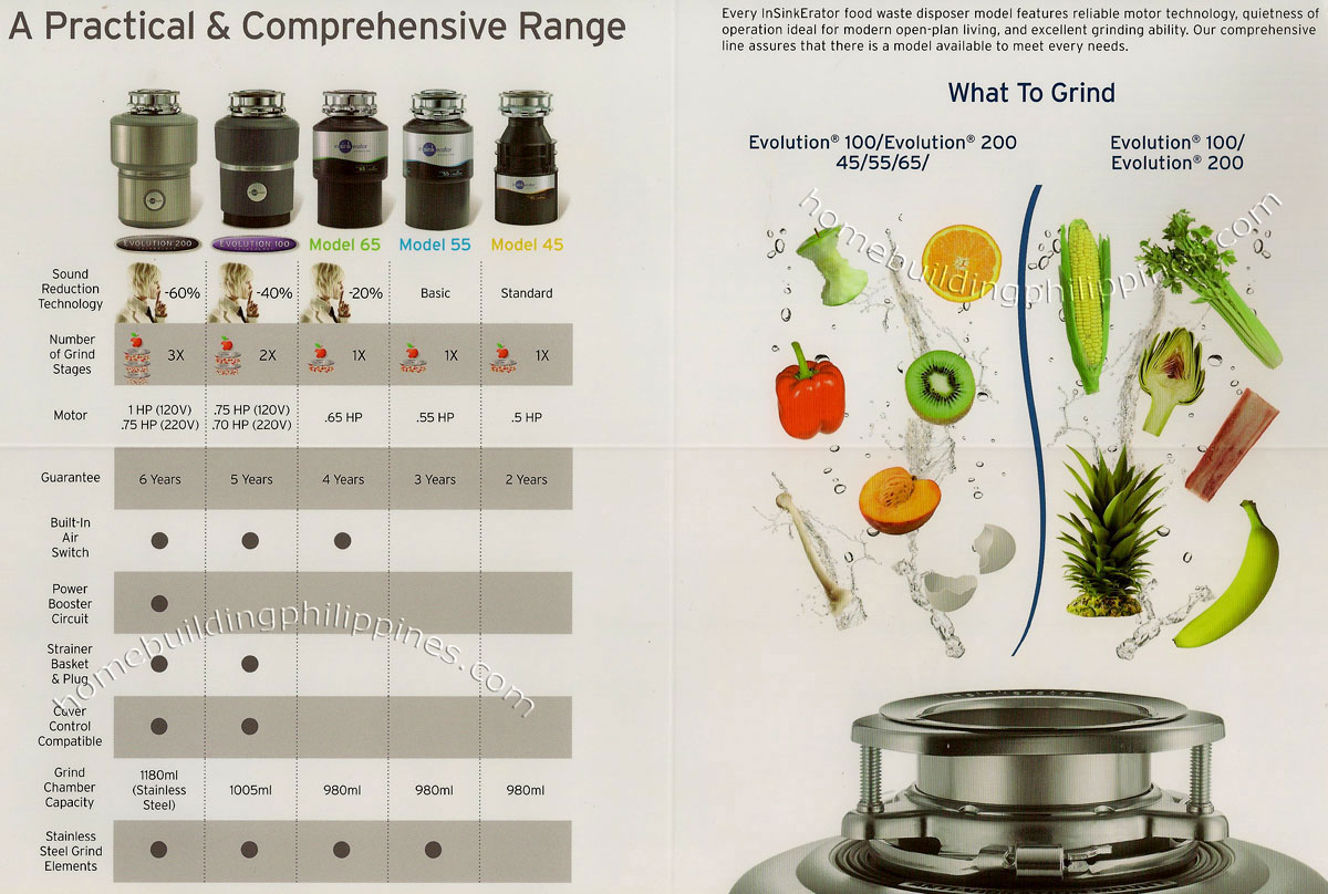 Amazing Insinkerator Food Waste Disposer Models
