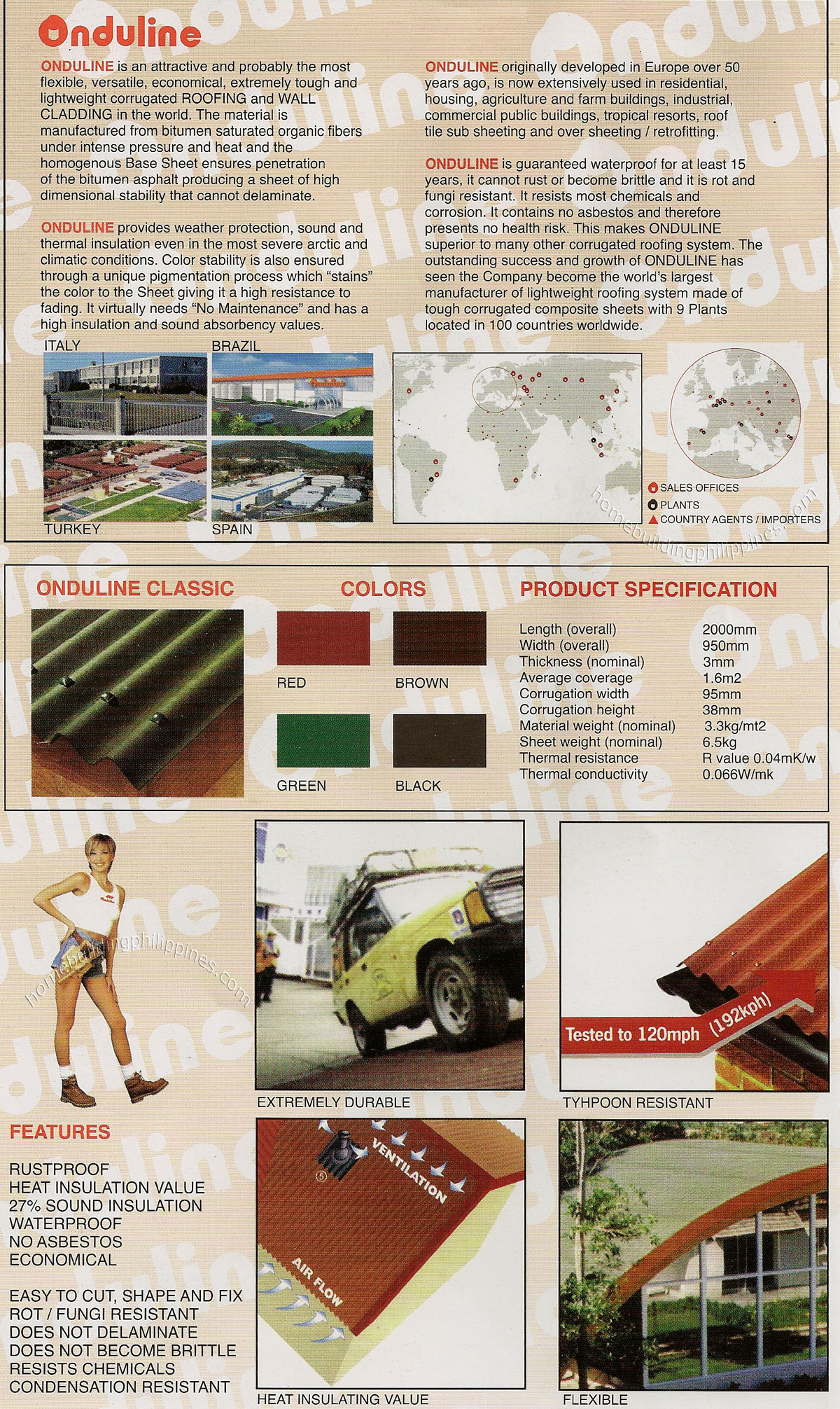 Onduline Roofing And Wall Cladding Colors Specifications