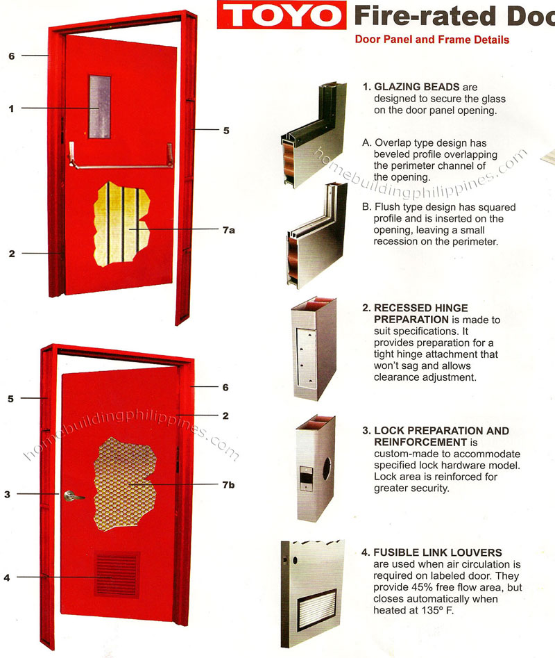 Toyo fire rated doors panel and frame details philippines - What is a fire rated door ...