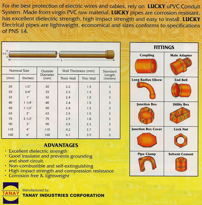 sc 1 st  Filbuild & Optima uPVC Electrical Conduit Pipes and Fittings Specifications