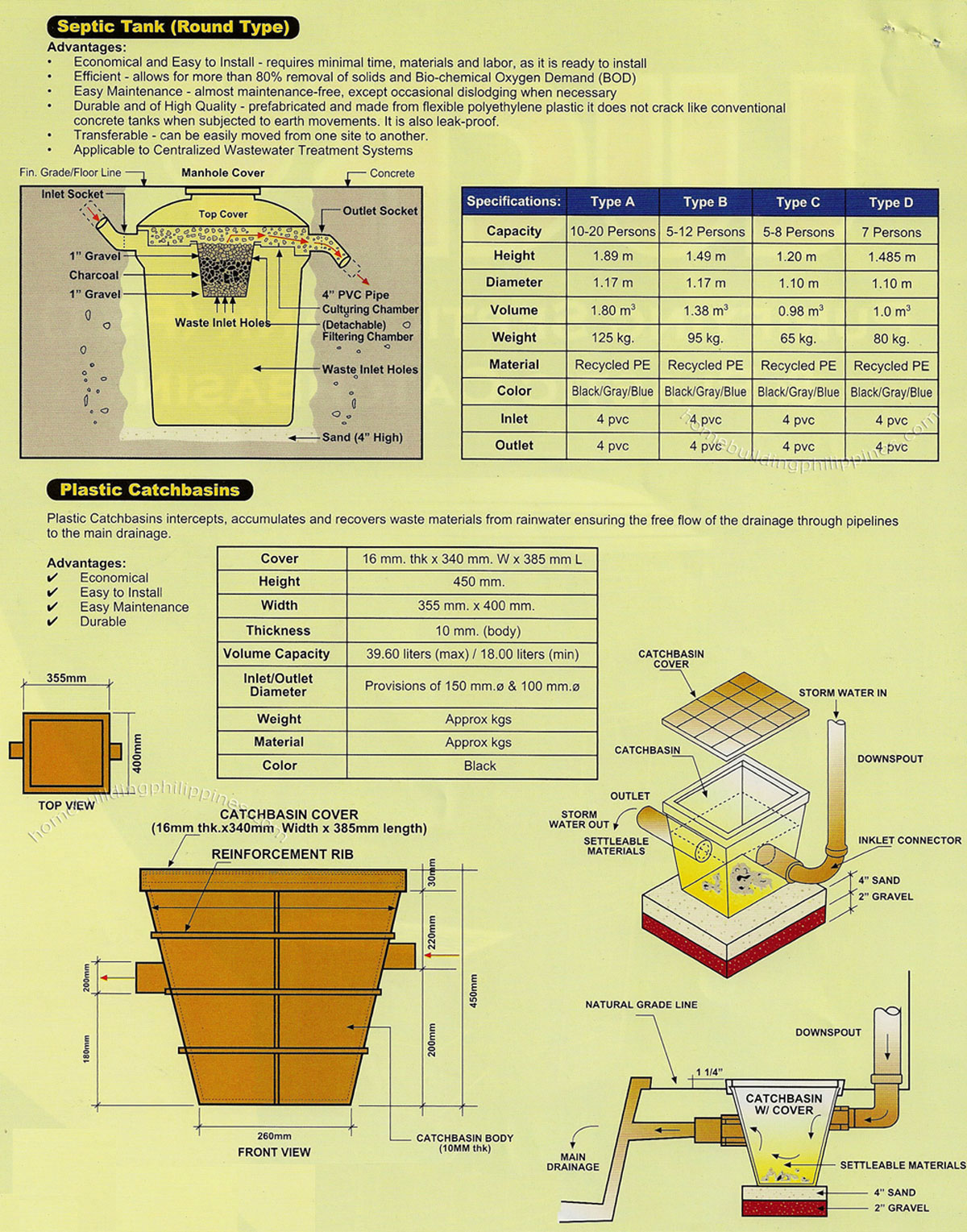 Septic Tank And Catchbasin Specifications