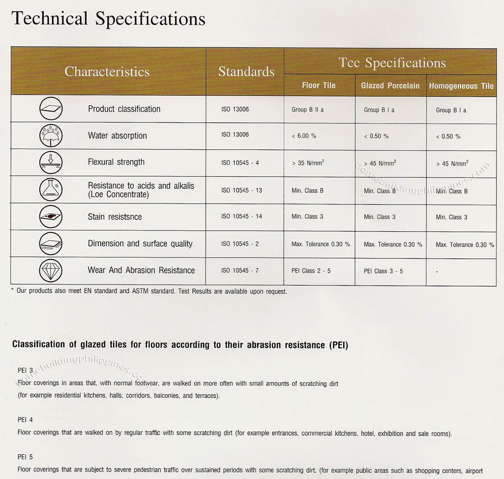 Ceramic Tile Technical Specifications