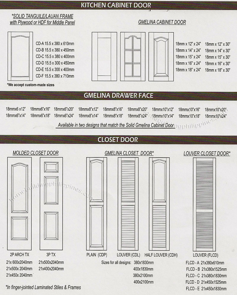 sc 1 st  Filbuild & Kitchen Cabinet Door Gmelina Drawer Face Closet Door