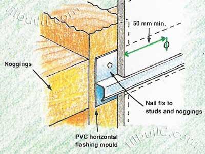 Uco Supertex Woodgrain Wall Panels By Uac Berhad Philippines