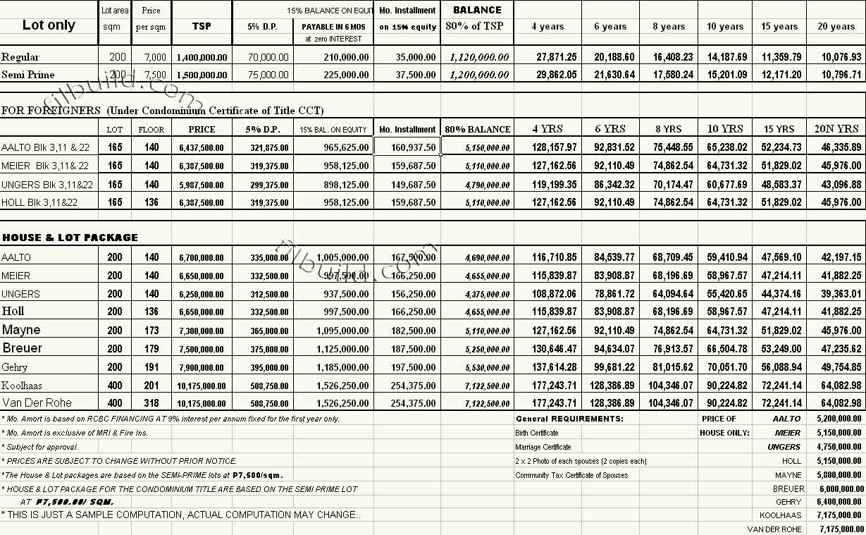 Home Design Philippines Price List Joy Studio Design