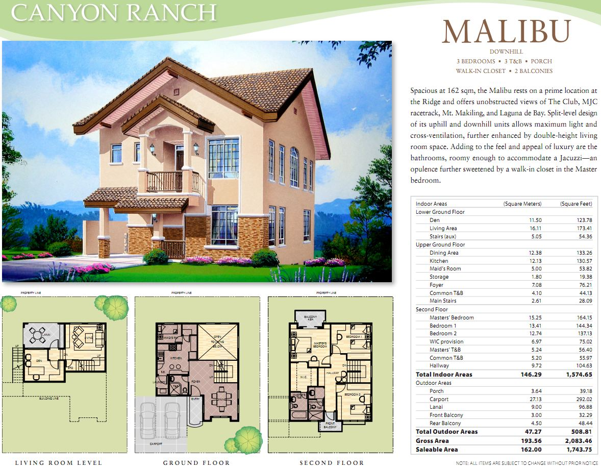 canyon ranch business model
