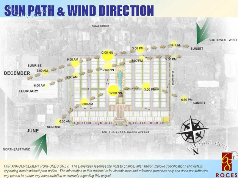 Real Estate Home Lot Sale At Sun Path And Wind Direction