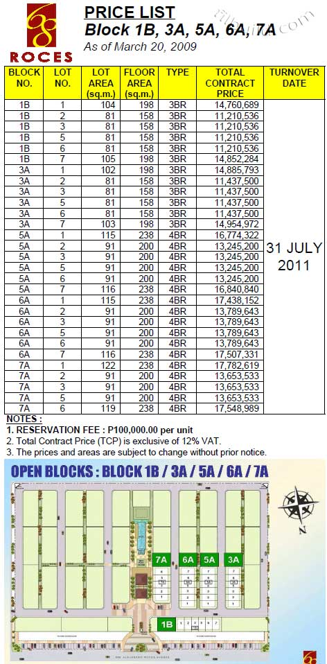 Real Estate Home Lot Sale At Real Estate Property For Sale In Quezon City