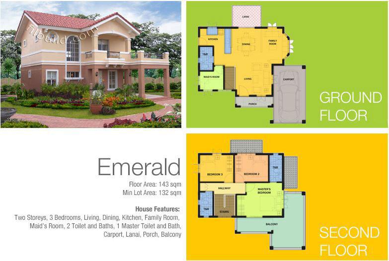 San Fernando, Pampanga Real Estate Home Lot For Sale At
